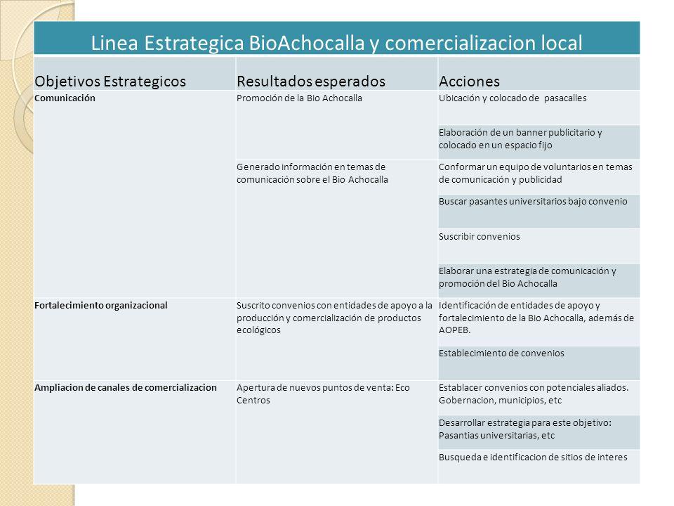 Linea Estrategica BioAchocalla y comercializacion local