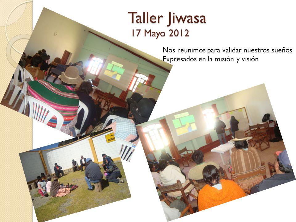 Taller Jiwasa 17 Mayo 2012 Nos reunimos para validar nuestros sueños