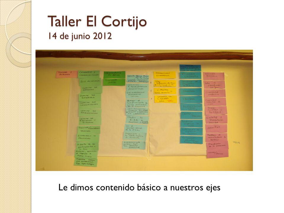 Taller El Cortijo 14 de junio 2012