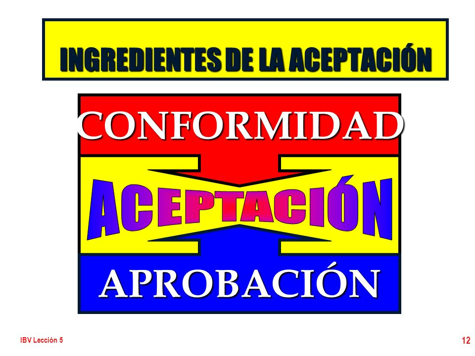 INGREDIENTES DE LA ACEPTACIÓN