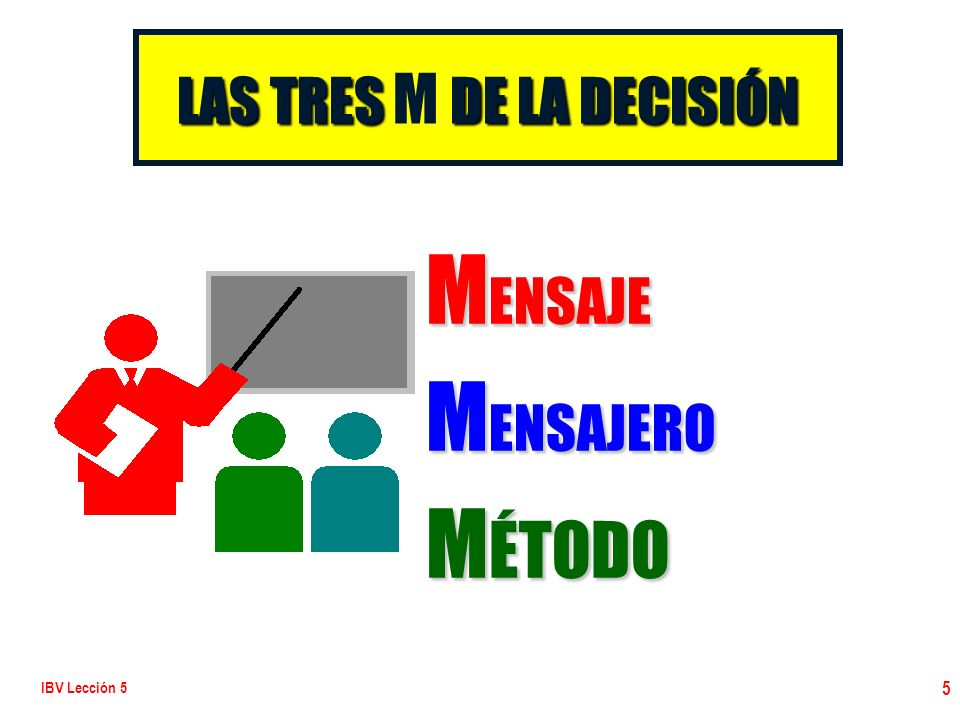 LAS TRES M DE LA DECISIÓN