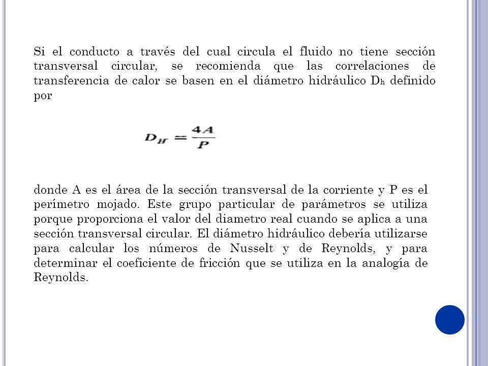 Si el conducto a través del cual circula el fluido no tiene sección transversal circular, se recomienda que las correlaciones de transferencia de calor se basen en el diámetro hidráulico Dh definido por
