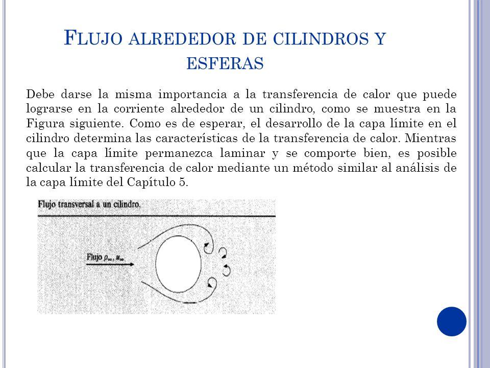 Flujo alrededor de cilindros y esferas