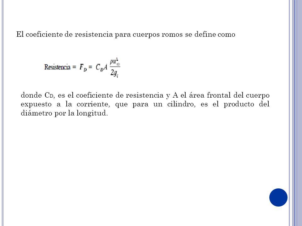 El coeficiente de resistencia para cuerpos romos se define como