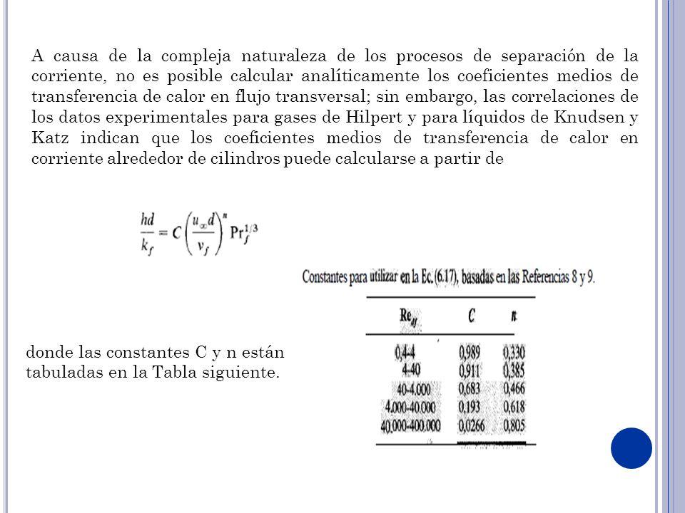 A causa de la compleja naturaleza de los procesos de separación de la corriente, no es posible calcular analíticamente los coeficientes medios de transferencia de calor en flujo transversal; sin embargo, las correlaciones de los datos experimentales para gases de Hilpert y para líquidos de Knudsen y Katz indican que los coeficientes medios de transferencia de calor en corriente alrededor de cilindros puede calcularse a partir de