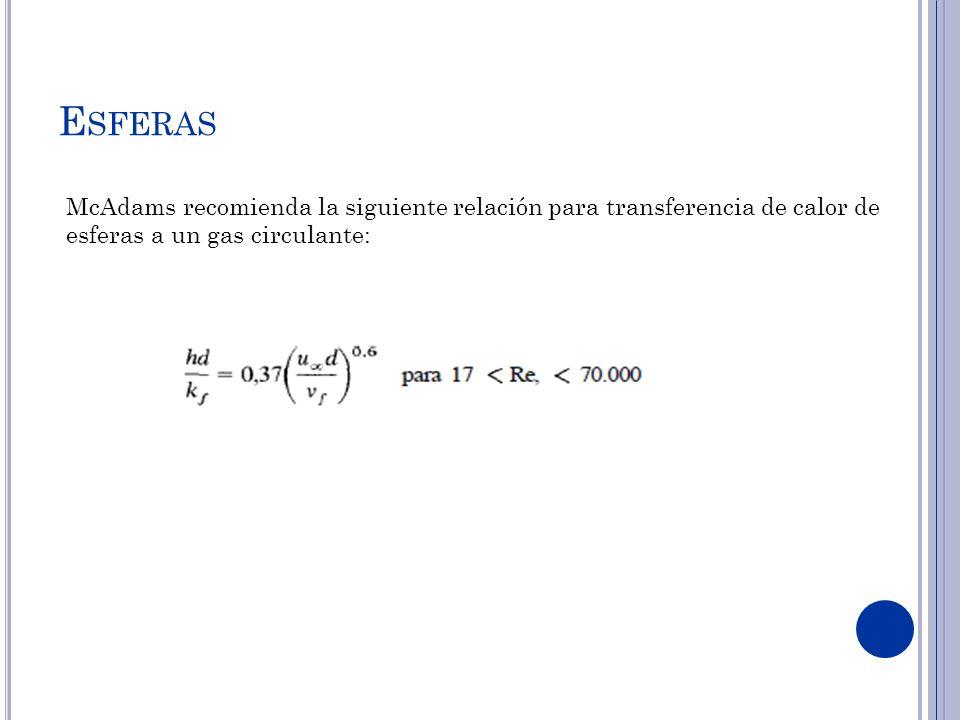 Esferas McAdams recomienda la siguiente relación para transferencia de calor de esferas a un gas circulante: