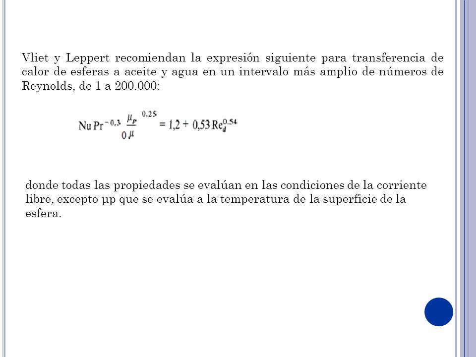 Vliet y Leppert recomiendan la expresión siguiente para transferencia de calor de esferas a aceite y agua en un intervalo más amplio de números de Reynolds, de 1 a 200.000: