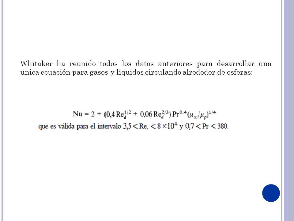 Whitaker ha reunido todos los datos anteriores para desarrollar una única ecuación para gases y líquidos circulando alrededor de esferas: