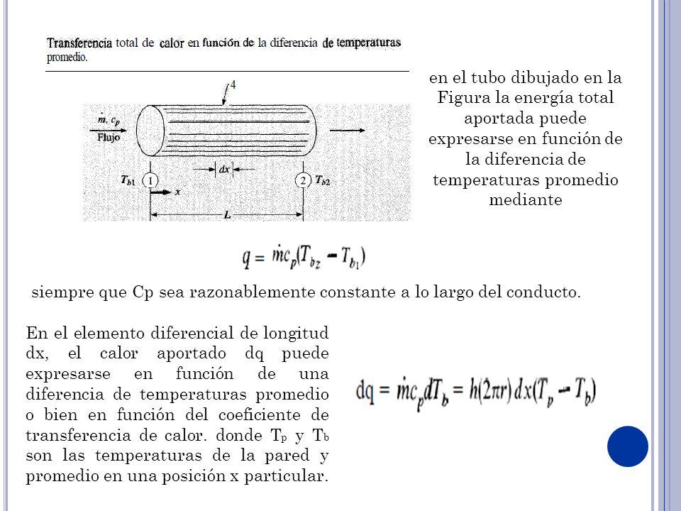 en el tubo dibujado en la Figura la energía total aportada puede expresarse en función de la diferencia de temperaturas promedio mediante