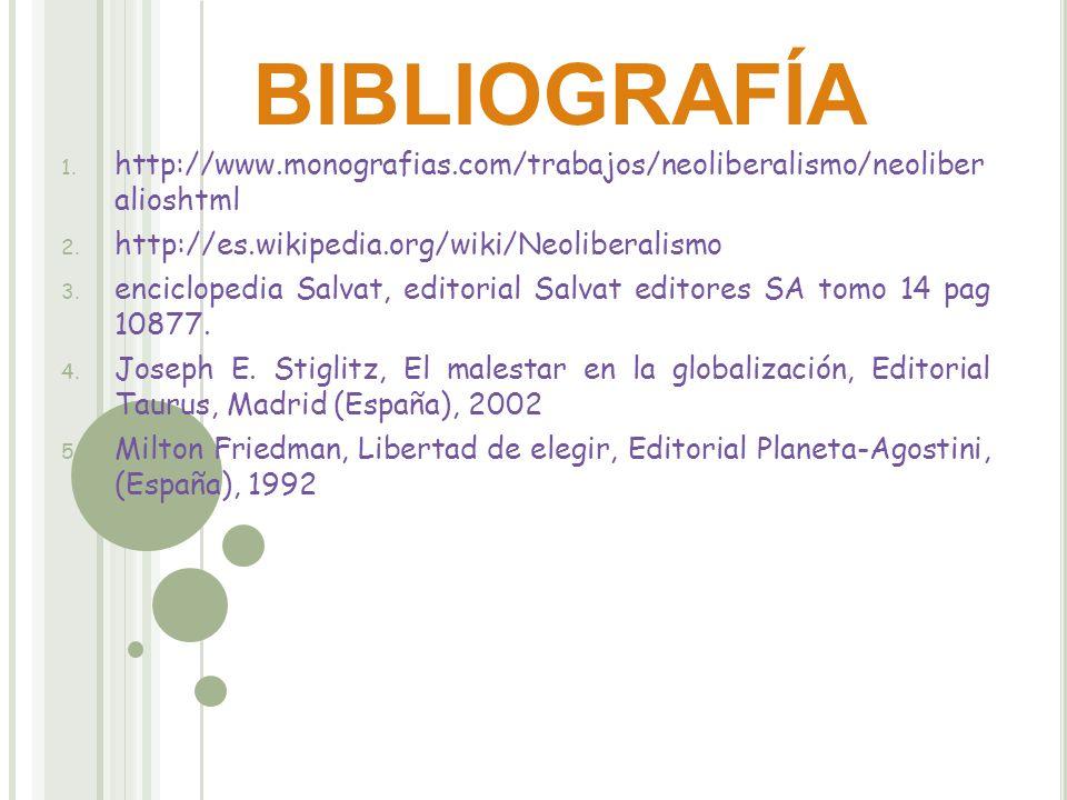 bibliografía http://www.monografias.com/trabajos/neoliberalismo/neoliber alioshtml. http://es.wikipedia.org/wiki/Neoliberalismo.