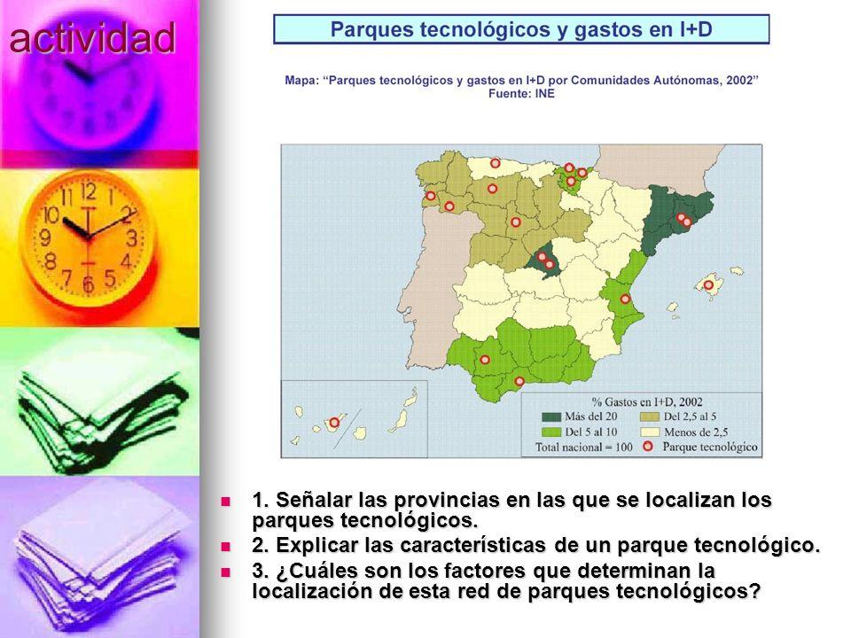 actividad 1. Señalar las provincias en las que se localizan los parques tecnológicos. 2. Explicar las características de un parque tecnológico.