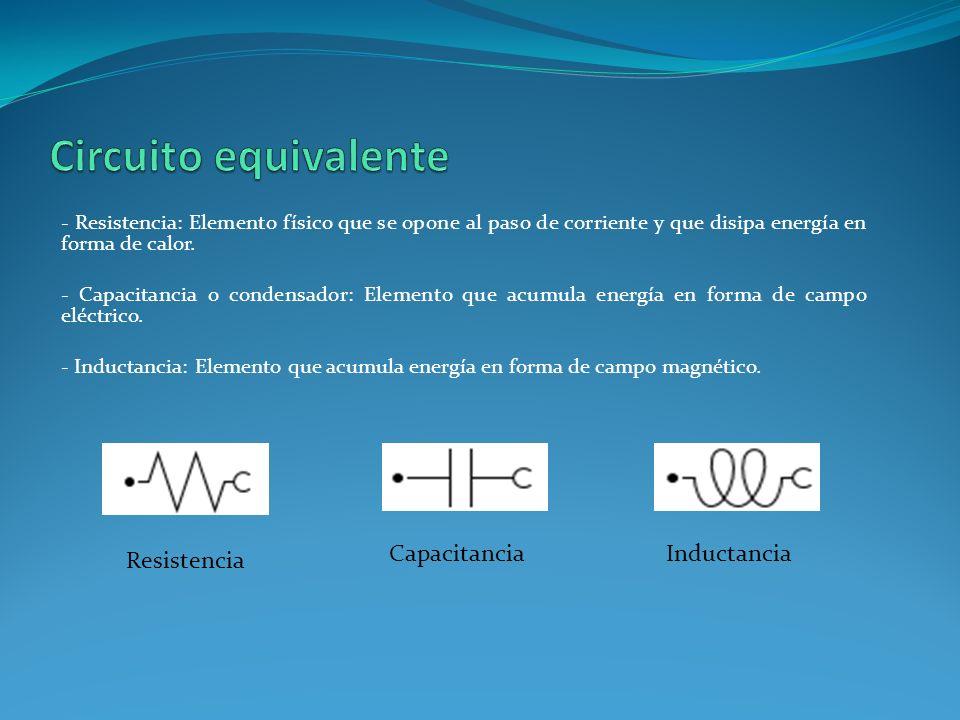 Circuito equivalente Capacitancia Inductancia Resistencia