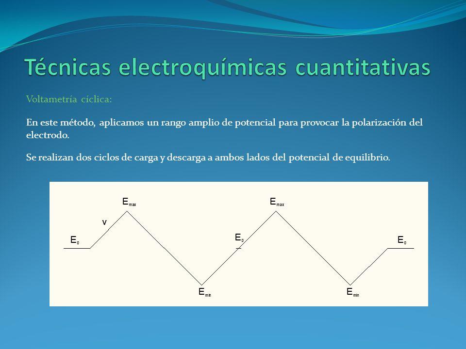 Técnicas electroquímicas cuantitativas