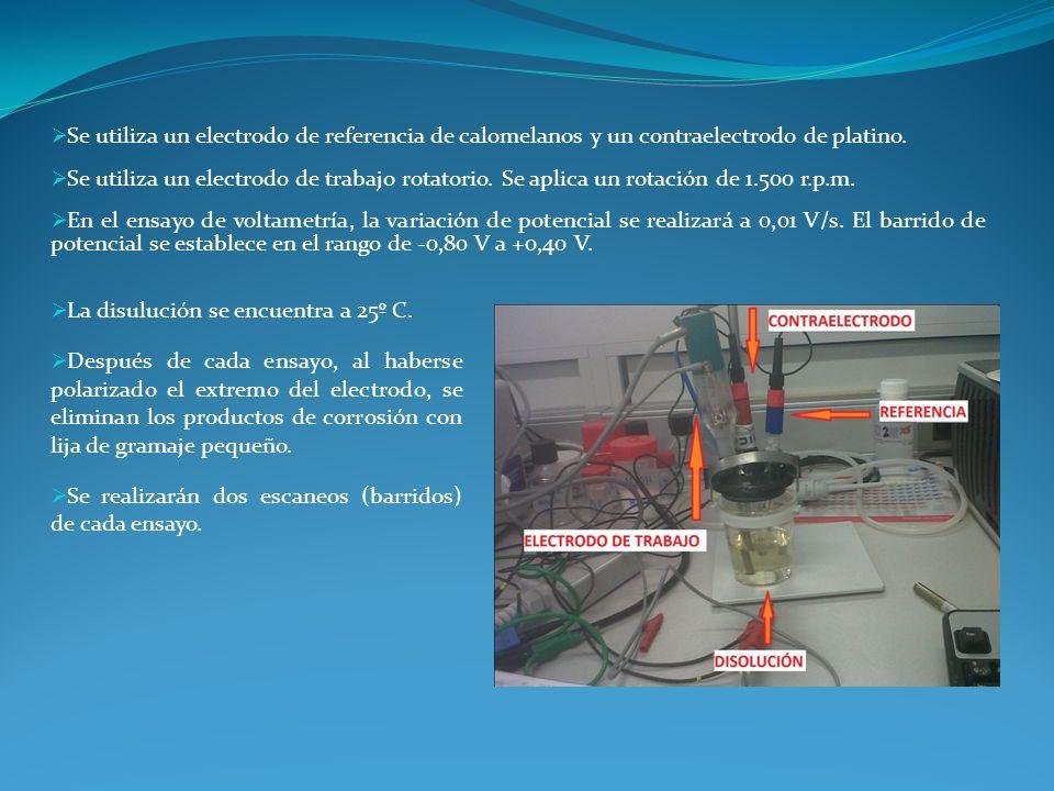 Se utiliza un electrodo de referencia de calomelanos y un contraelectrodo de platino.