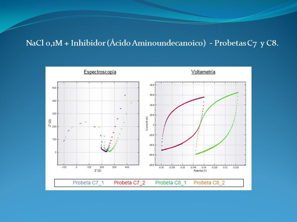 NaCl 0,1M + Inhibidor (Ácido Aminoundecanoico) - Probetas C7 y C8.
