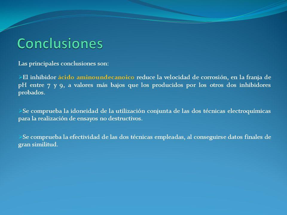 Conclusiones Las principales conclusiones son: