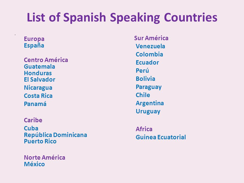 List of Spanish Speaking Countries