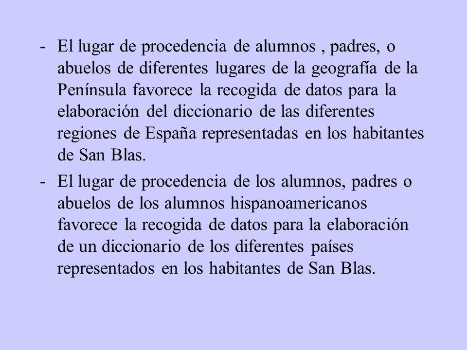 - El lugar de procedencia de alumnos , padres, o abuelos de diferentes lugares de la geografía de la Península favorece la recogida de datos para la elaboración del diccionario de las diferentes regiones de España representadas en los habitantes de San Blas.
