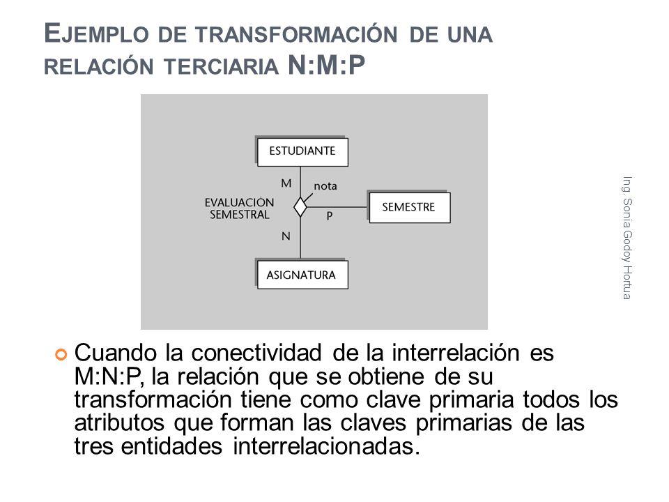 Ejemplo de transformación de una relación terciaria N:M:P