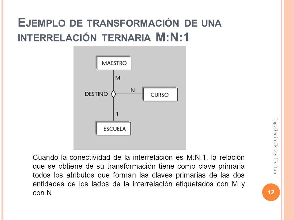 Ejemplo de transformación de una interrelación ternaria M:N:1