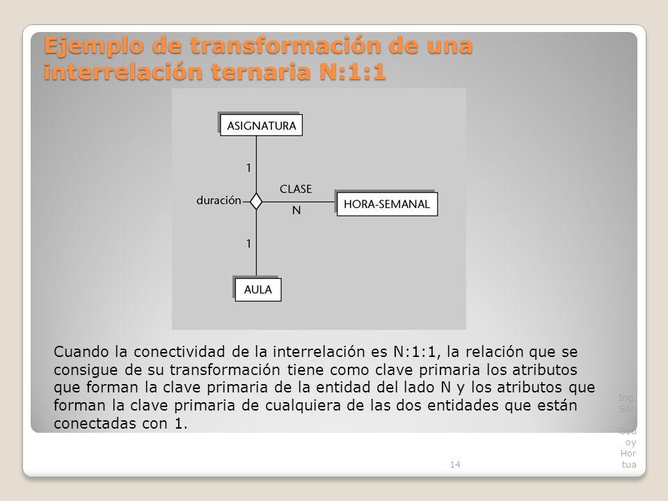 Ejemplo de transformación de una interrelación ternaria N:1:1