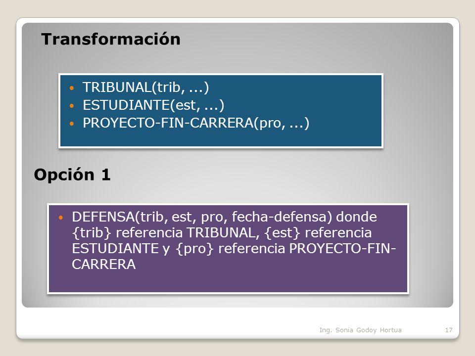 Transformación Opción 1 TRIBUNAL(trib, ...) ESTUDIANTE(est, ...)