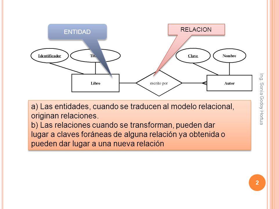 b) Las relaciones cuando se transforman, pueden dar