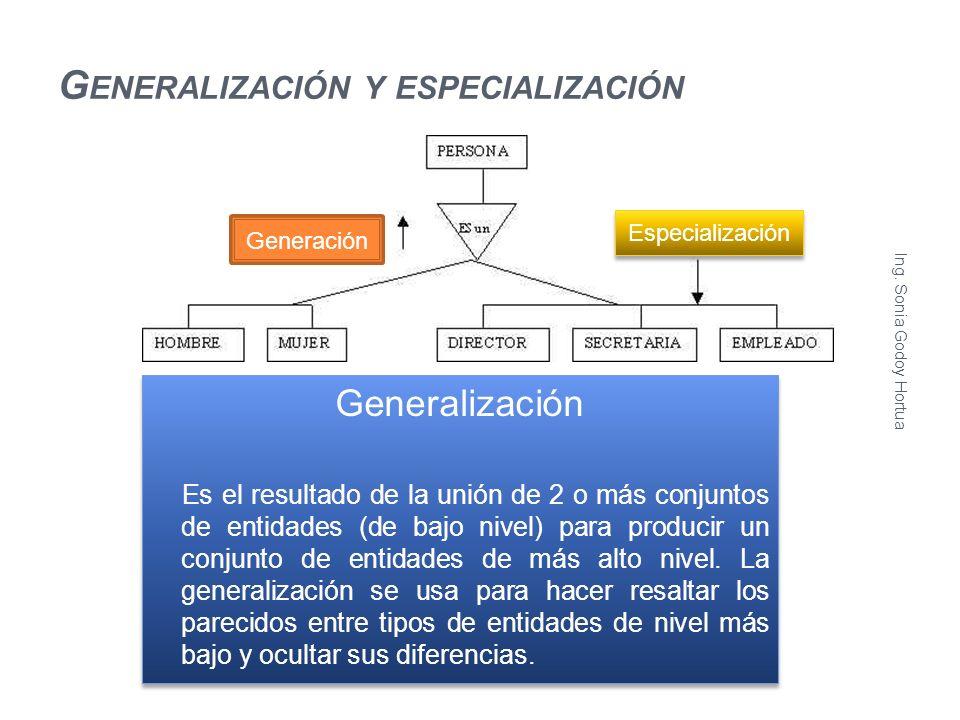 Generalización y especialización