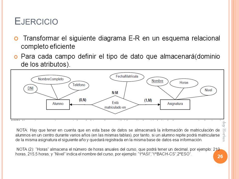 Ejercicio Transformar el siguiente diagrama E-R en un esquema relacional completo eficiente.