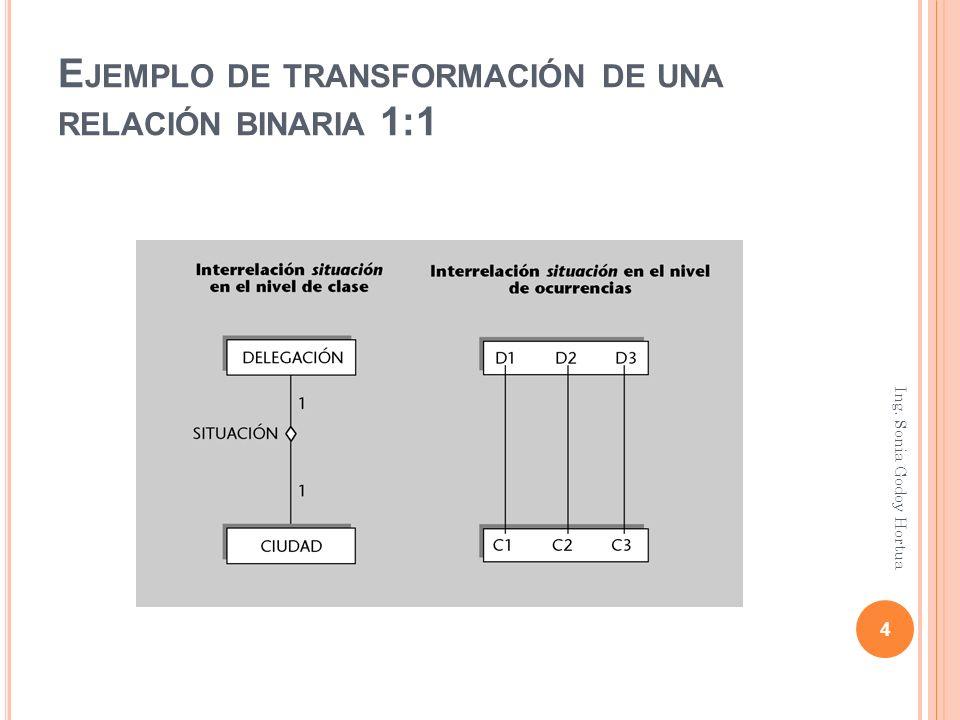 Ejemplo de transformación de una relación binaria 1:1