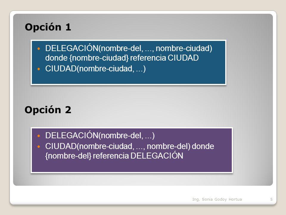 Opción 1 DELEGACIÓN(nombre-del, ..., nombre-ciudad) donde {nombre-ciudad} referencia CIUDAD. CIUDAD(nombre-ciudad, ...)