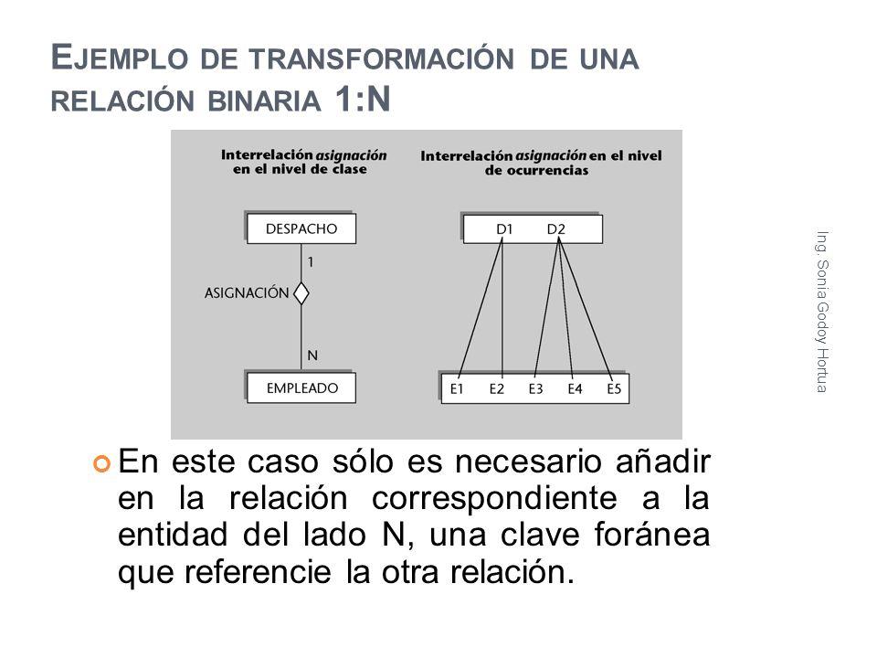 Ejemplo de transformación de una relación binaria 1:N