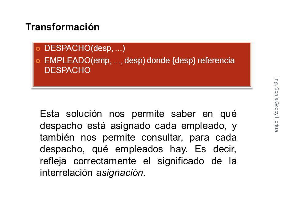 Transformación DESPACHO(desp, ...) EMPLEADO(emp, ..., desp) donde {desp} referencia DESPACHO.