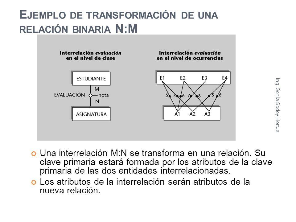 Ejemplo de transformación de una relación binaria N:M