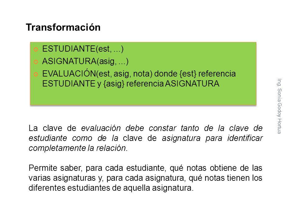 Transformación ESTUDIANTE(est, ...) ASIGNATURA(asig, ...)