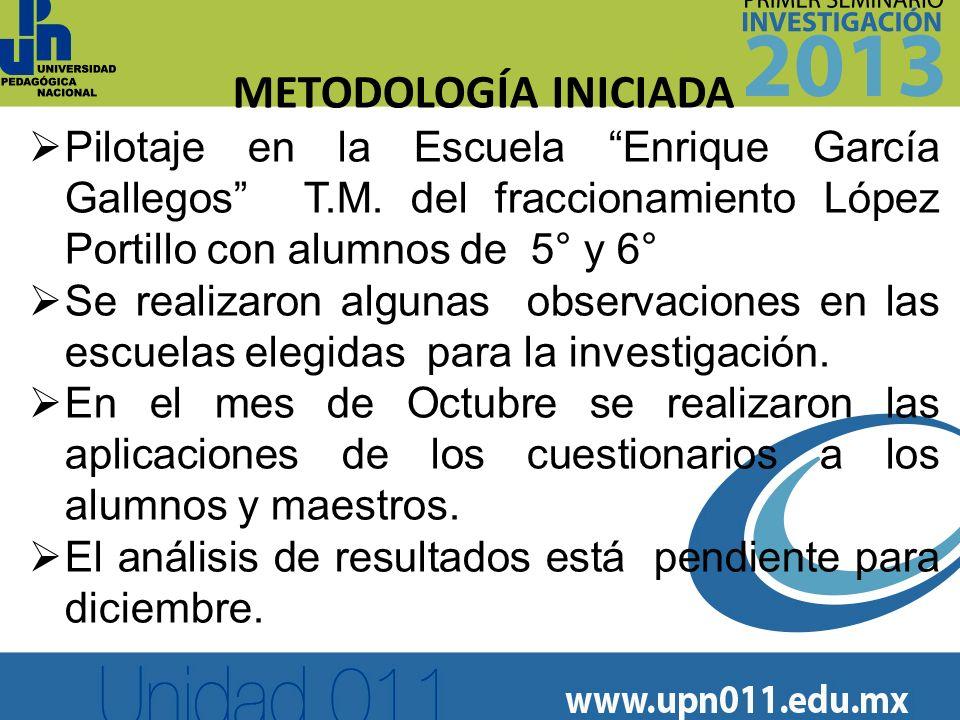 METODOLOGÍA INICIADA Pilotaje en la Escuela Enrique García Gallegos T.M. del fraccionamiento López Portillo con alumnos de 5° y 6°