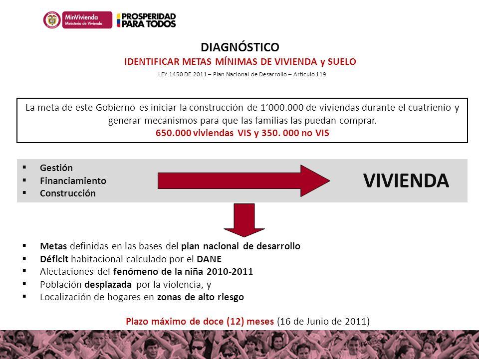 IDENTIFICAR METAS MÍNIMAS DE VIVIENDA y SUELO