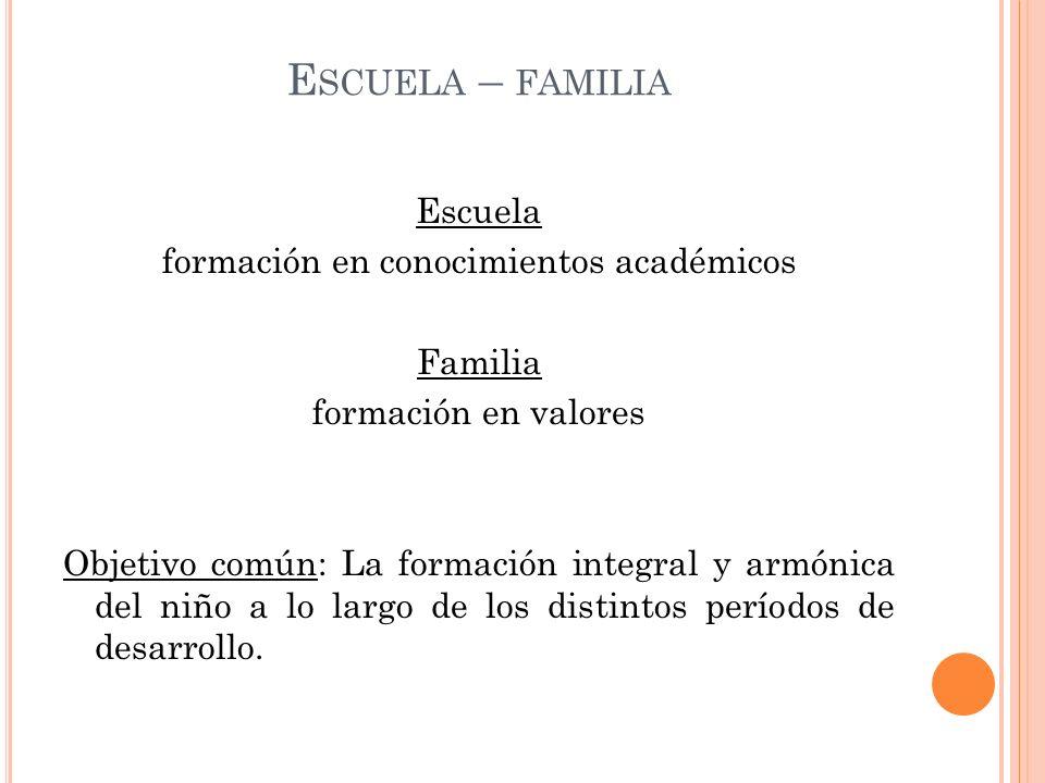 Escuela – familia