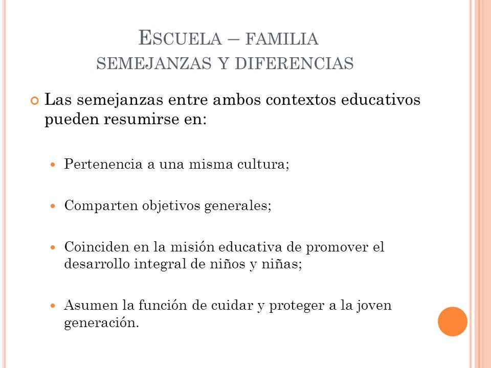 Escuela – familia semejanzas y diferencias