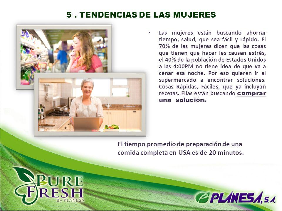 5 . TENDENCIAS DE LAS MUJERES