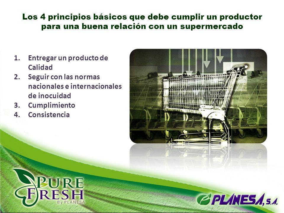 Los 4 principios básicos que debe cumplir un productor para una buena relación con un supermercado