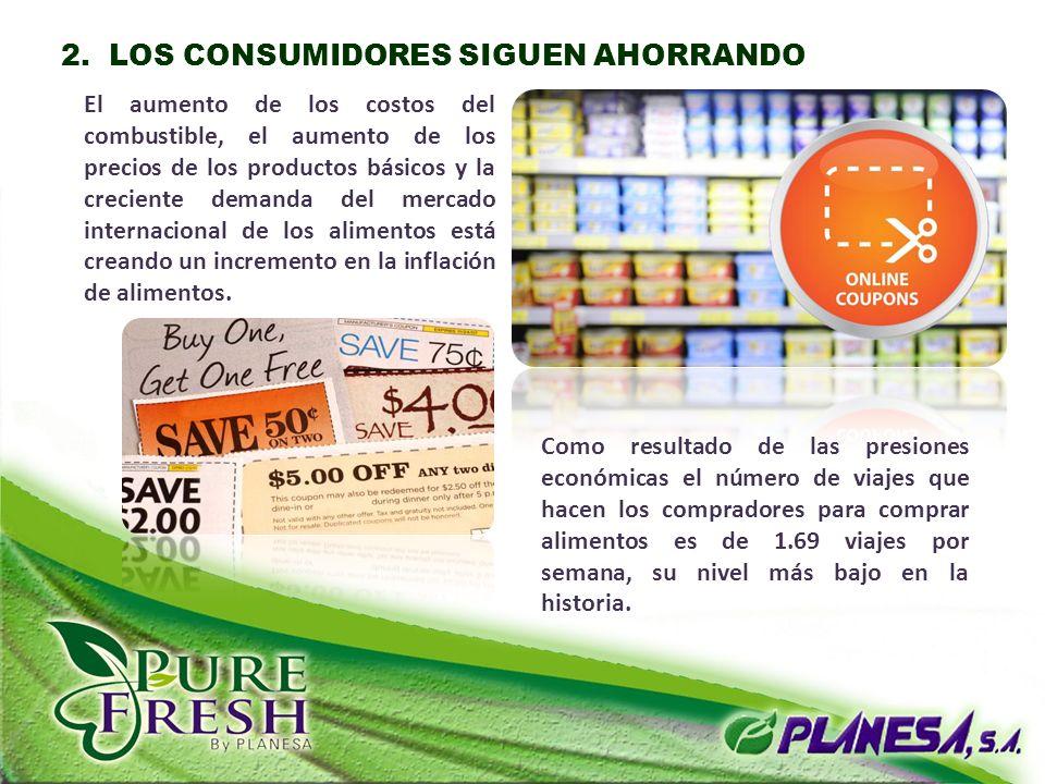 2. LOS CONSUMIDORES SIGUEN AHORRANDO