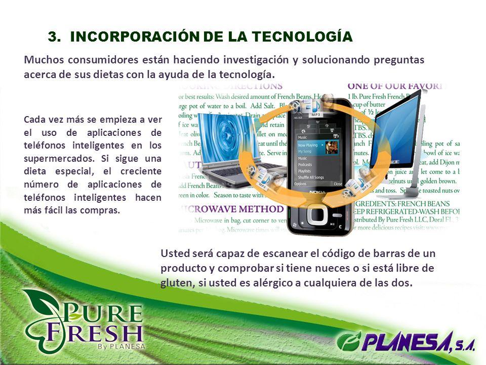 3. INCORPORACIÓN DE LA TECNOLOGÍA