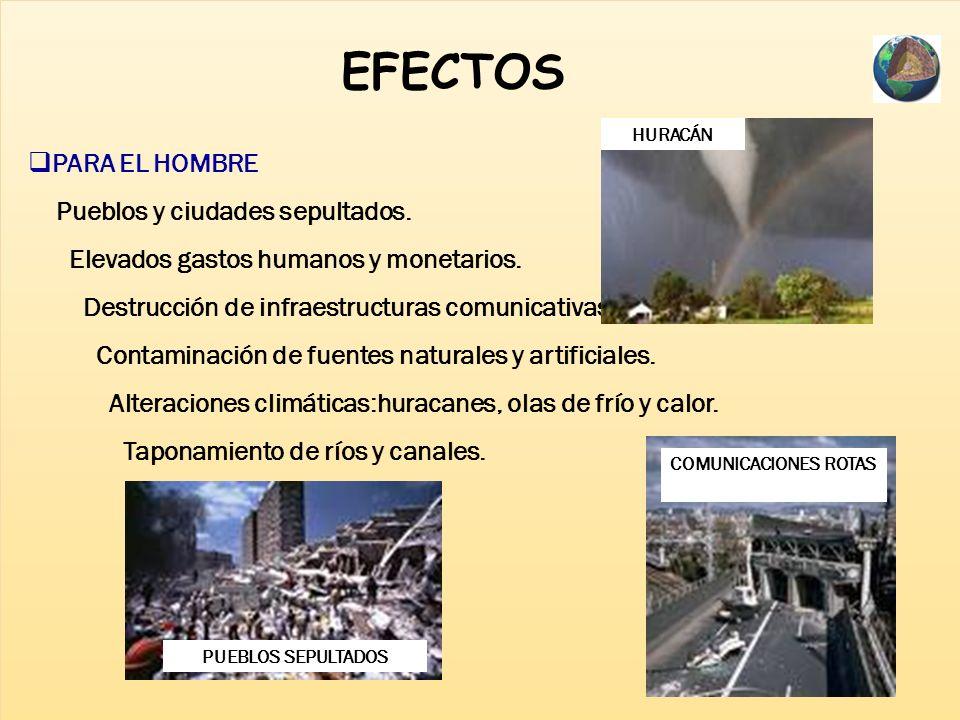 EFECTOS PARA EL HOMBRE Pueblos y ciudades sepultados.