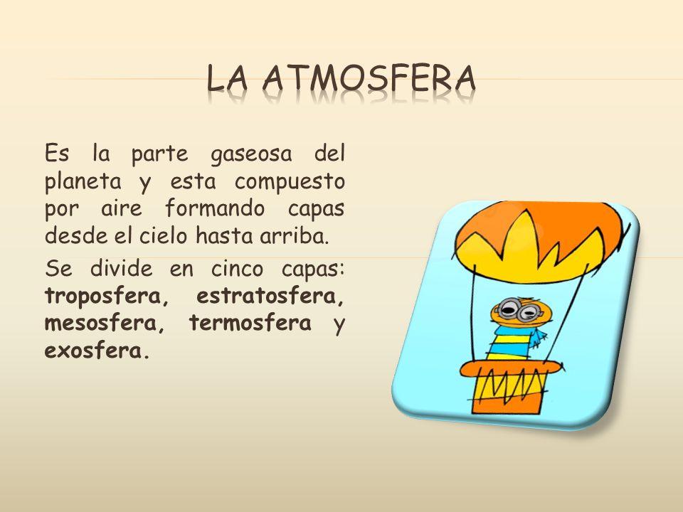 La Atmosfera Es la parte gaseosa del planeta y esta compuesto por aire formando capas desde el cielo hasta arriba.