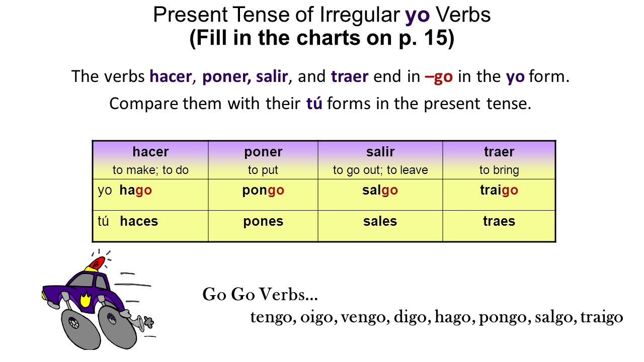 Present Tense of Irregular yo Verbs (Fill in the charts on p. 15)