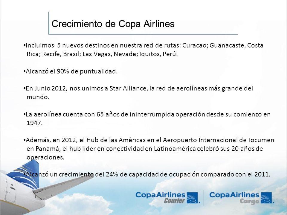 Crecimiento de Copa Airlines