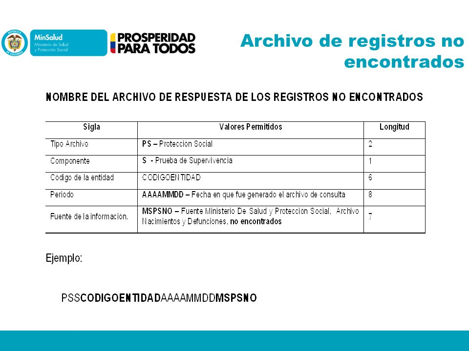 Archivo de registros no encontrados