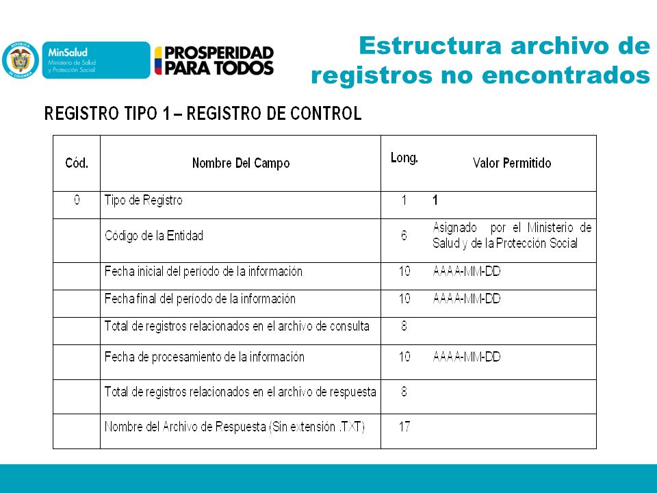 Estructura archivo de registros no encontrados