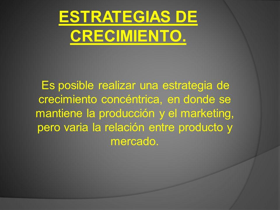 ESTRATEGIAS DE CRECIMIENTO.